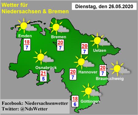 Hildesheim Wetter