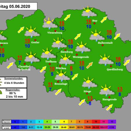 Das Wetter Hildesheim